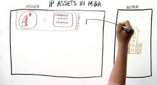 IP Assets in M&A by Richard Hsu