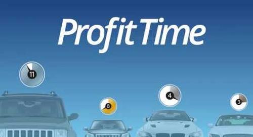 ProfitTime Methodology