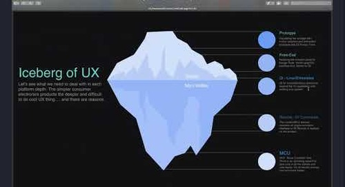 User Experience Design for Global consumer brands
