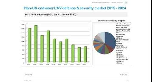 International UAS Market Trends