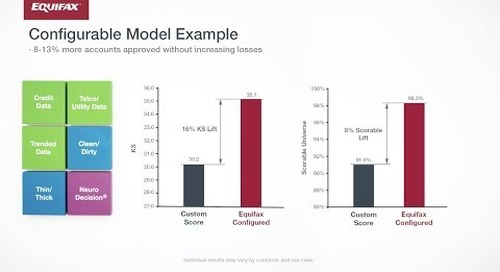 Using Configurable Models to Enhance Data-Driven Decisions