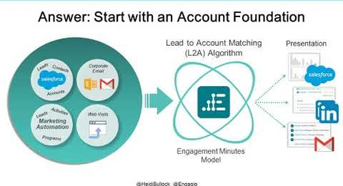 Account Based Marketing 101: How to Get Started & Succeed with Heidi Bullock  |  Engagio