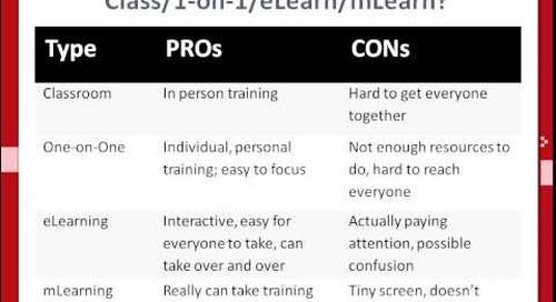 eLearning training Anyone, Anytime, Anywhere