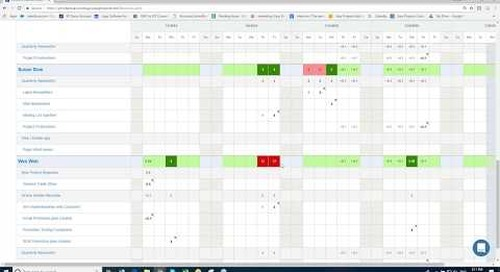 Easy Projects Master Class Webinar: Resource Planning and Management