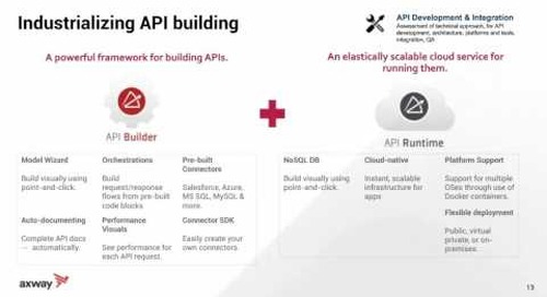 Industrializing API building and runtime