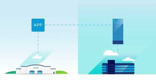 VMware Legends: How a Global Retail Chain Runs Kubernetes at the Edge with VMware Tanzu