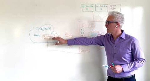 Whiteboard Chats | API Discovery and Subscriptions