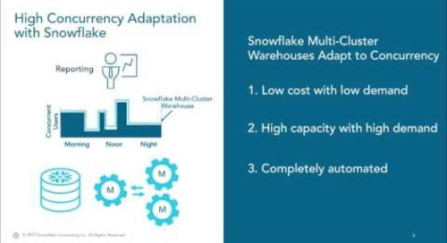 Tackling High Concurrency with Multi-Cluster Warehouses