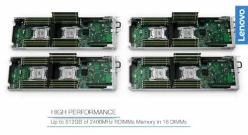 Lenovo ThinkServer sd350/n400 Product Video
