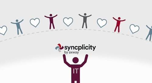 Axway Syncplicity for Secure Content Collaboration