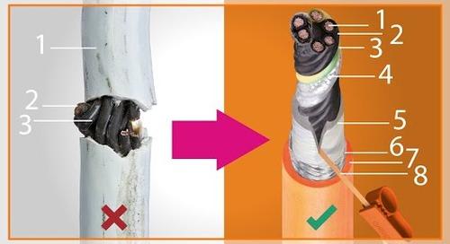 Chainflex® continuous-flex cables vs. other types