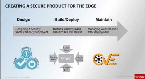 Part 5 // Creating a Secure Edge Product