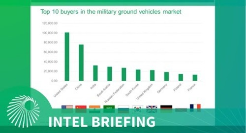 Intel Briefing: Developments in Military Ground Vehicle Market