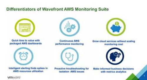 Mastering Public Cloud at Scale: Monitoring Cloud Native Services with Wavefront's AWS Monitoring Su