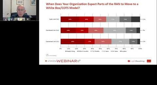 Charting the Use of Hardware Acceleration and Integration in Open RAN Deployments