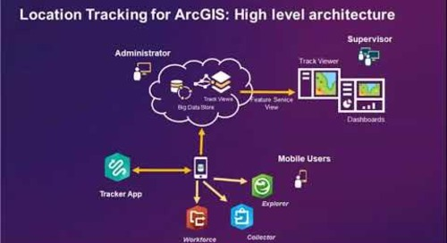 Location Matters: Introducing Location Tracking for ArcGIS