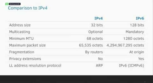 QtWS16- IPv6 for Beginners, Thiago Macieira