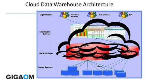 A Cloud Data Warehouse Buyer's Guide