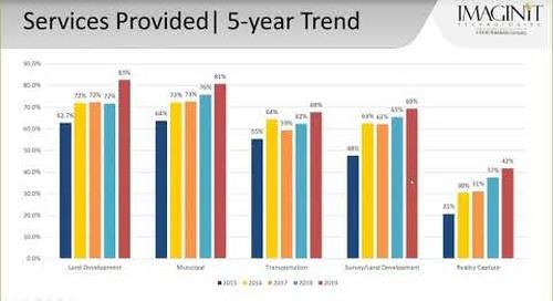 Civil Survey Results Webinar