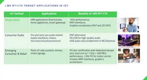 i.MX RT1170 Crossover MCUs - Ushering in the GHz Era of MCUs