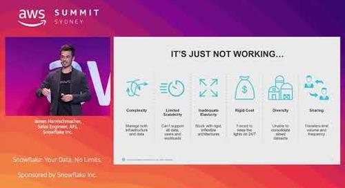 AWS Sydney Summit: Snowflake: Your Data. No Limits.
