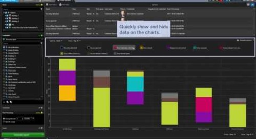 Visual reporting - Available in Security Center 5.7