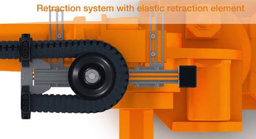 New igus Triflex robot dress pack options