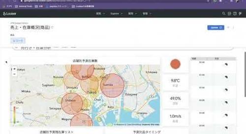 Lookerテクニカルウェビナー:GCPとLookerで実現するスマートアナリティクス