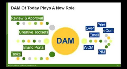 On-Demand Webinar: How to Embrace the Trends Disrupting the DAM Market