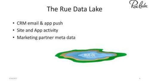 Webinar: Rue La La Achieves Modern Customer 360 Analytics in the Cloud