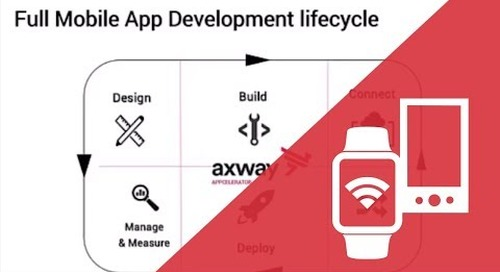 Axway Appcelerator Solution Overview