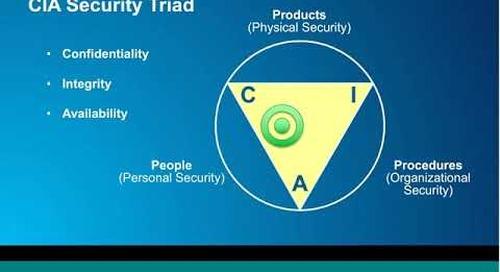 How secure is your ArcGIS Enterprise Platform?