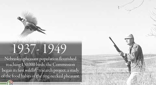 Historical Timeline of the Nebraska Game and Parks Commission