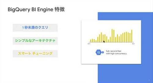 Data modernization Day: Always Fast and Fresh Dashboards: Inside BigQuery BI Engine