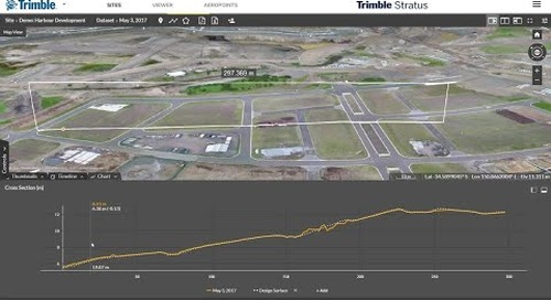 Il software Trimble® Stratus