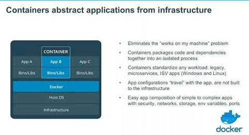 FIPS Certified Containerization: Docker Security for Public Sector