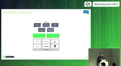 QtIVI: Integrating and Testing vehicle functions with Qt Automotive Suite, KDAB at QtWS17