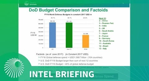 Intel Briefing: US DoD FY18 budget - Deep dive