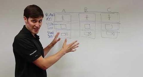 VLAN for video management