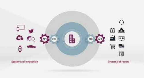 Axway B2B Integration Overview