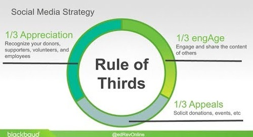 Blackbaud Webinar: How to Better Communicate With Key Stakeholders
