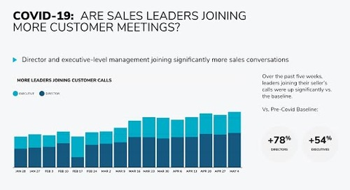 The Daily Briefing - May 14, 2020 - What Leaders Should & Shouldn't Do In Sales Calls They Join