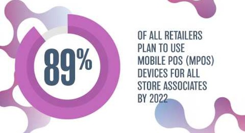 Mobile Technology Empowers Retail