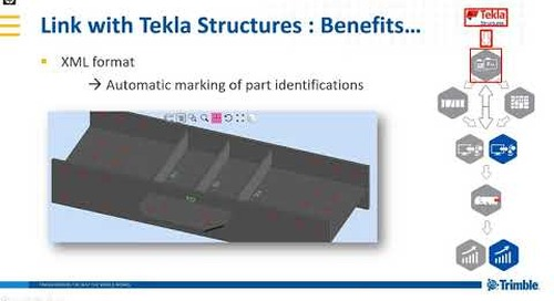 Tekla Fabricator Partner Series: Ficep (Steel Projects)