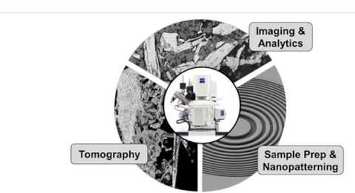 ZEISS Webinar: Multi-scale Correlative Microscopy of Energy Storage and Conversion Devices