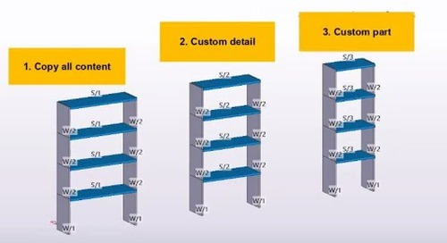 Three ways of handling repetitive elements in Tekla Structures