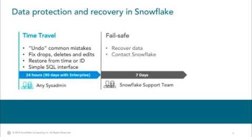 Data Protection with Time Travel in Snowflake