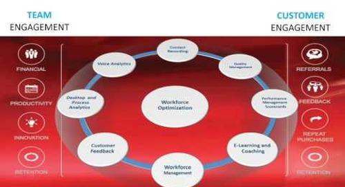 Explore Workforce Optimization with Arrow SI