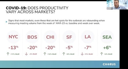 The Daily Briefing - March 31, 2020 - Productivity Rebounding in Major Markets