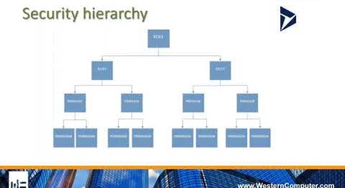 Brief Overview of Security Hierarchy in D365 for Finance and Operations